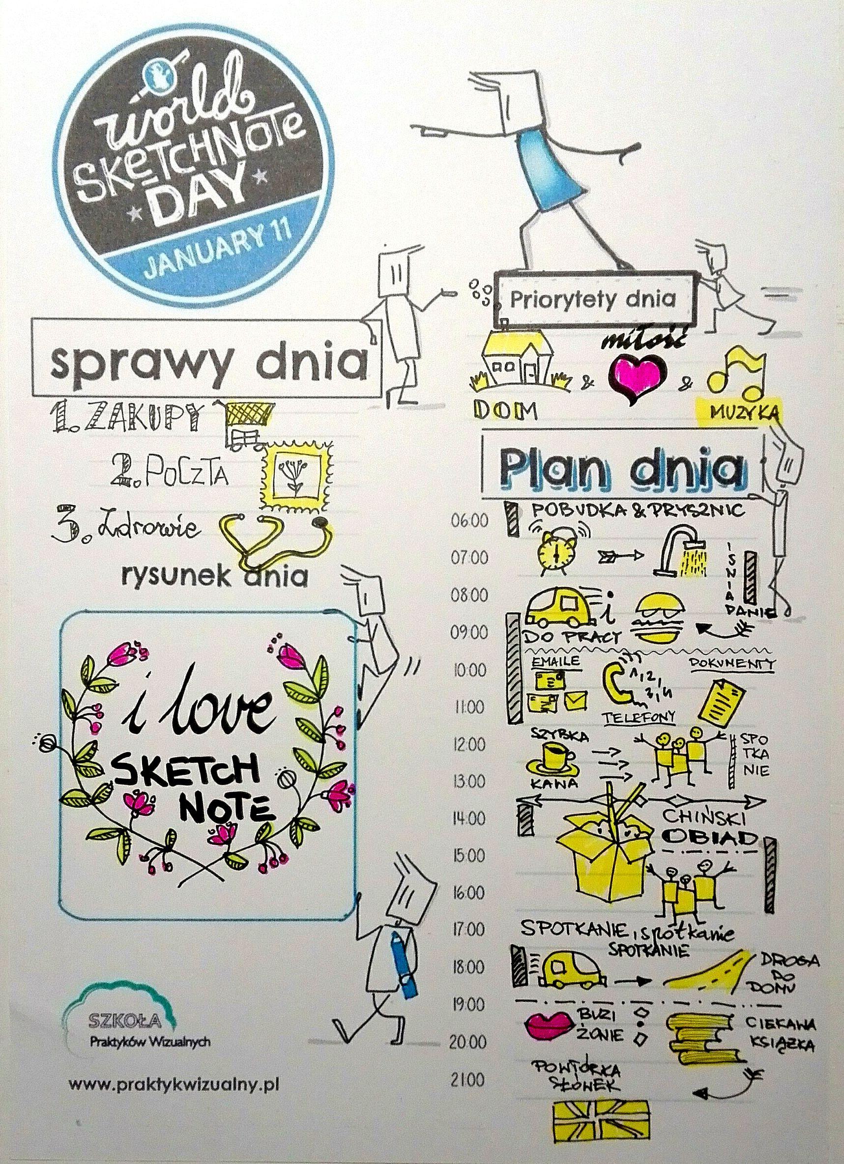 konkurs sketchnoting world sketchnote day