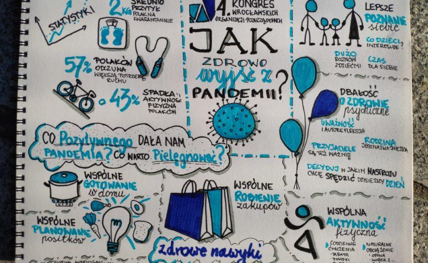 Jak zdrowo wyjść z pandemii? Sketchnoting